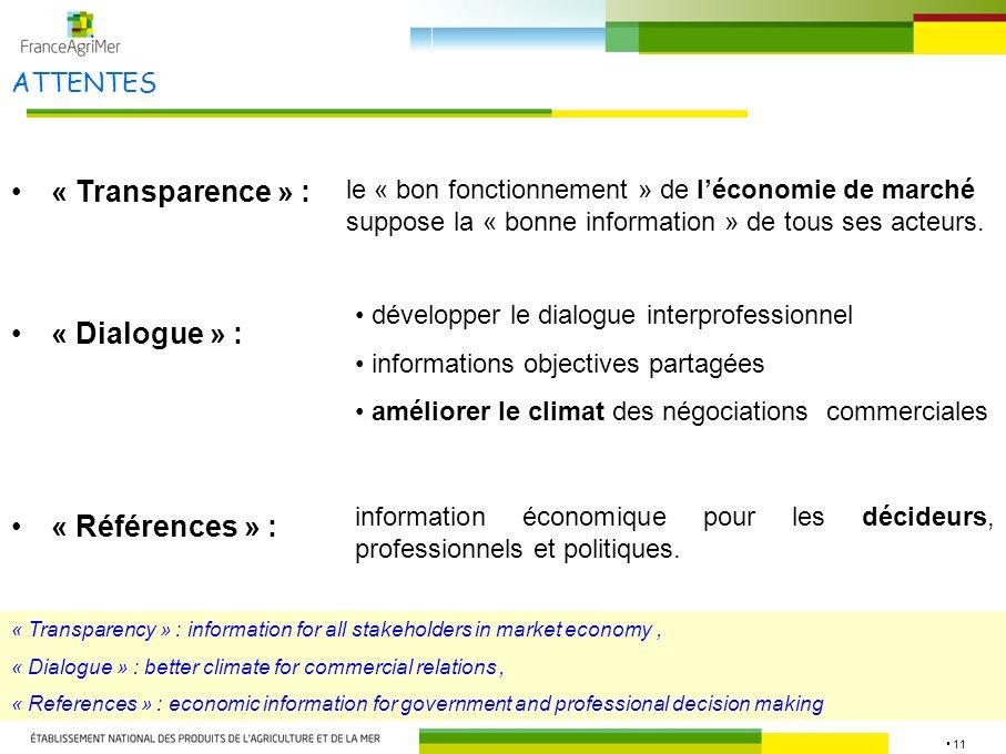 « Transparence » : « Dialogue » : « Références » : ATTENTES