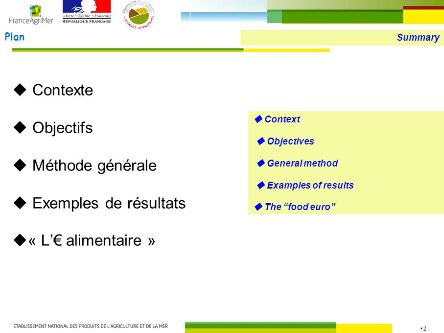 Contexte Objectifs Méthode générale Exemples de résultats