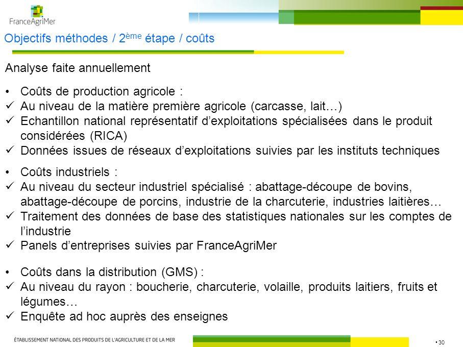 Objectifs méthodes / 2ème étape / coûts