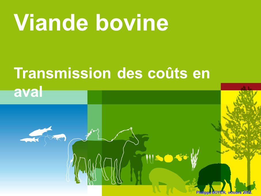 Viande bovine Transmission des coûts en aval
