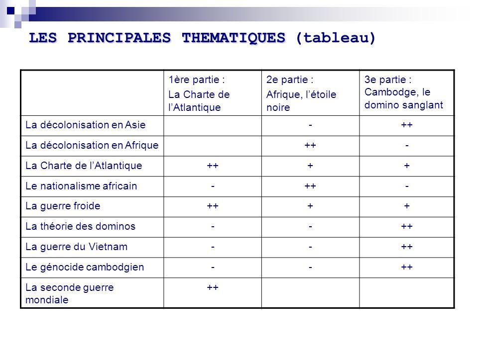 LES PRINCIPALES THEMATIQUES (tableau)