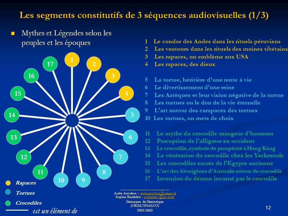 Les segments constitutifs de 3 séquences audiovisuelles (1/3)
