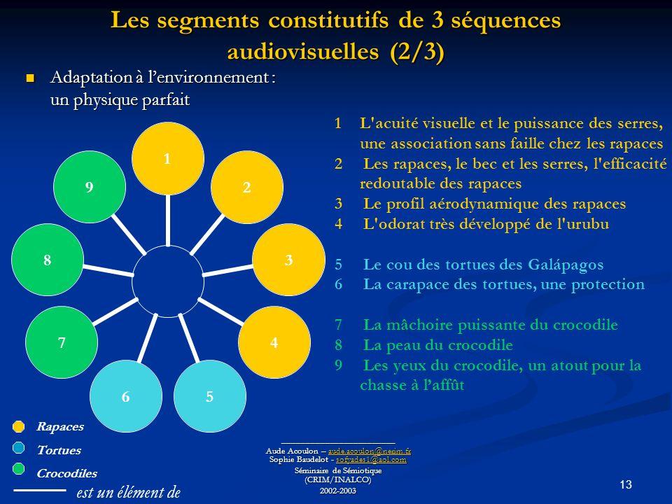 Les segments constitutifs de 3 séquences audiovisuelles (2/3)