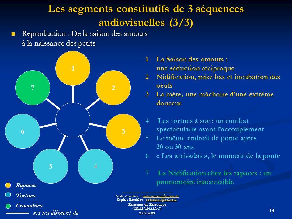 Les segments constitutifs de 3 séquences audiovisuelles (3/3)