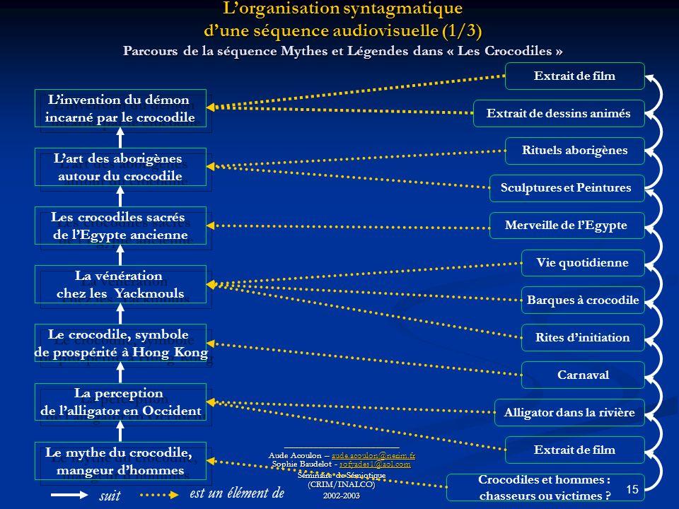 L'organisation syntagmatique d'une séquence audiovisuelle (1/3)