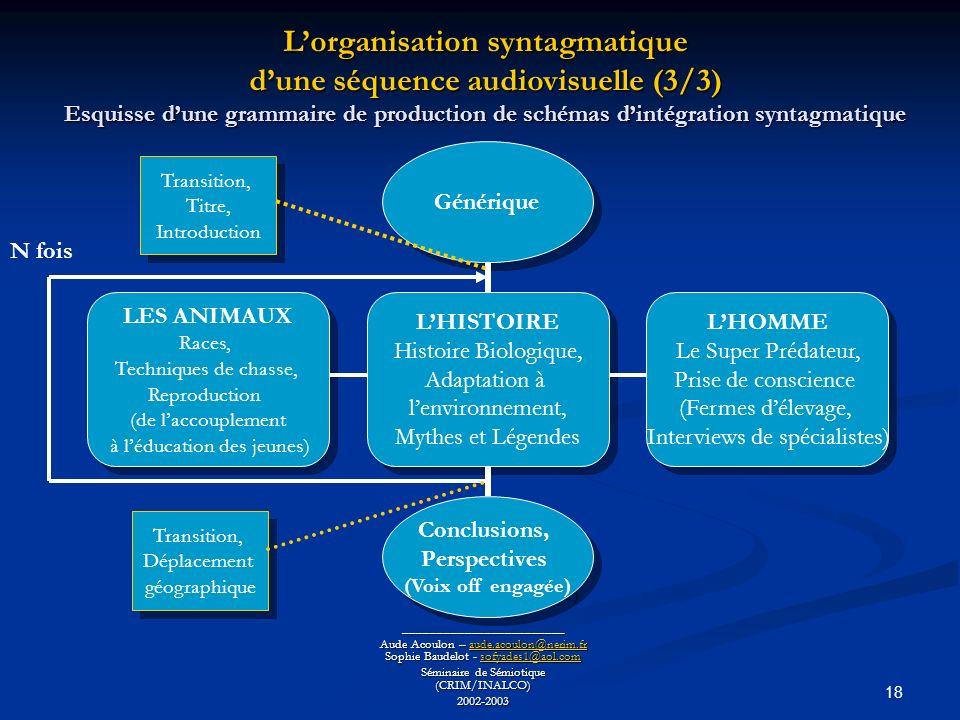 L'organisation syntagmatique d'une séquence audiovisuelle (3/3)
