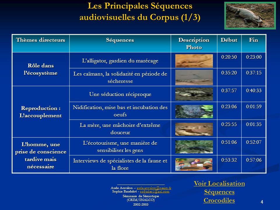 Les Principales Séquences audiovisuelles du Corpus (1/3)