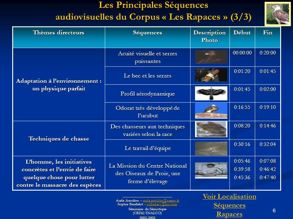 Les Principales Séquences audiovisuelles du Corpus « Les Rapaces » (3/3)