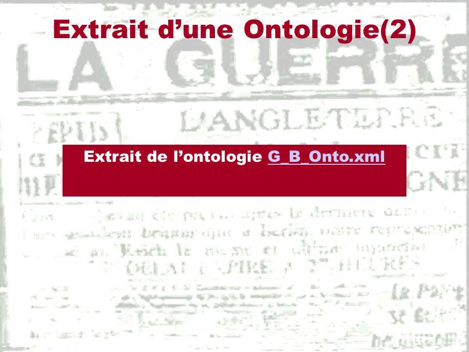 Extrait d'une Ontologie(2)