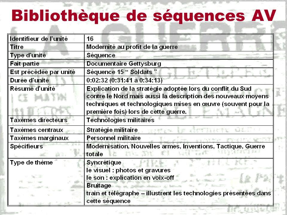 Bibliothèque de séquences AV