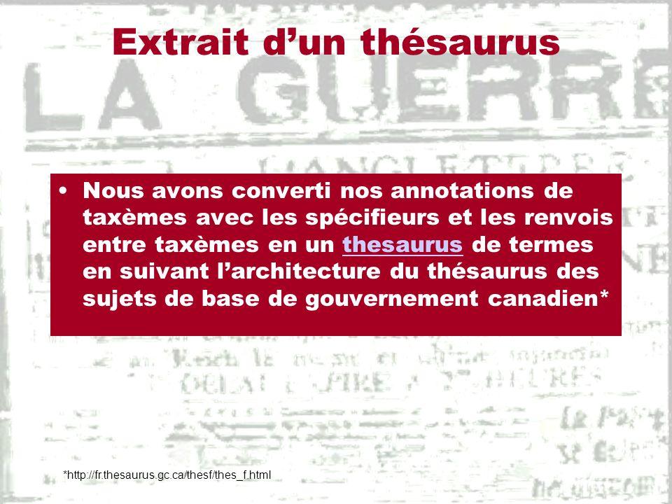 Extrait d'un thésaurus