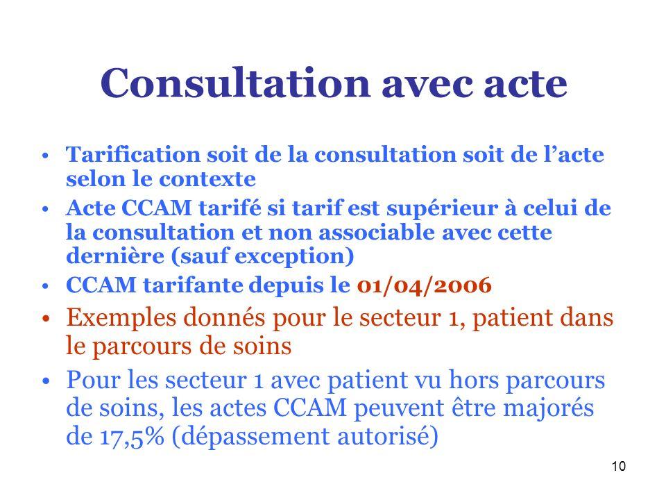 Consultation avec acte
