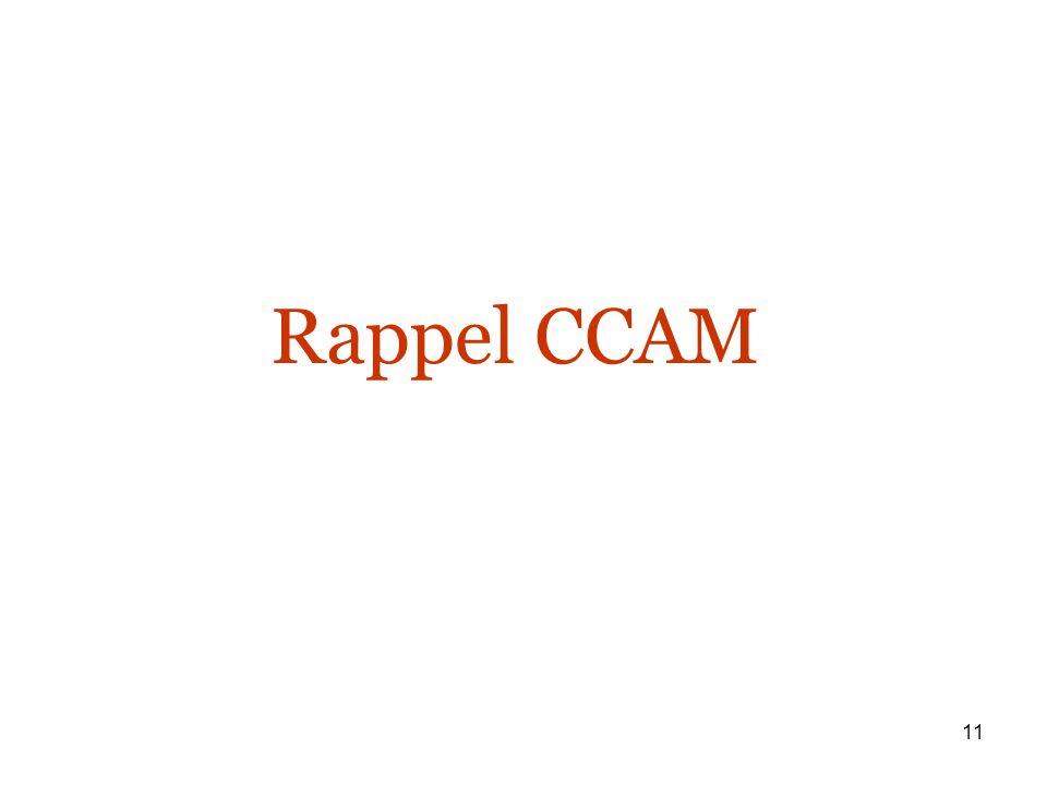Rappel CCAM