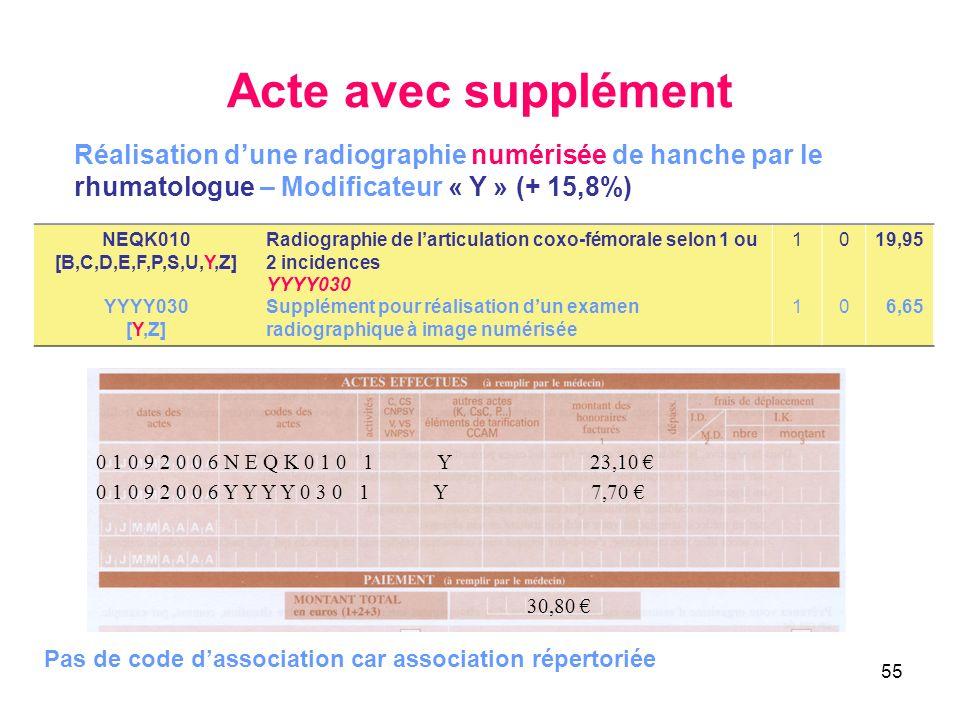 Acte avec supplément Réalisation d'une radiographie numérisée de hanche par le rhumatologue – Modificateur « Y » (+ 15,8%)