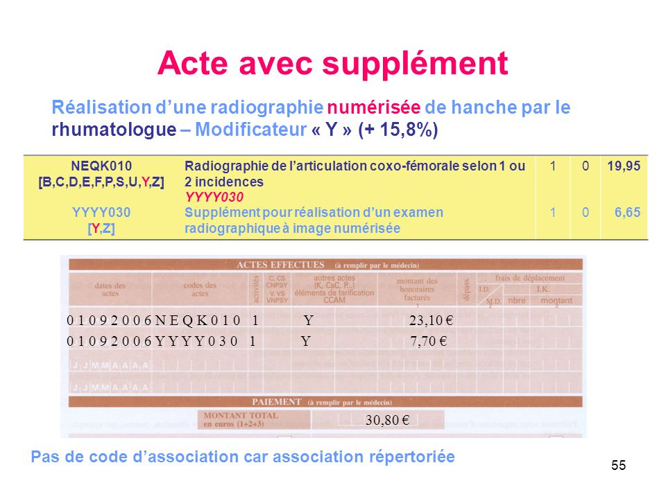 Acte avec supplémentRéalisation d'une radiographie numérisée de hanche par le rhumatologue – Modificateur « Y » (+ 15,8%)
