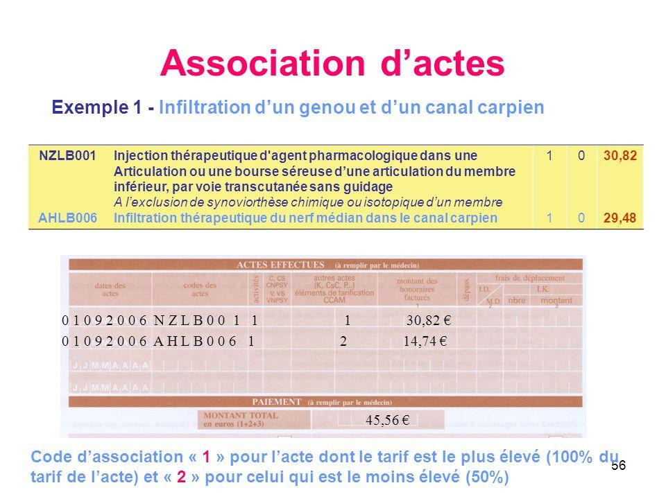 Association d'actesExemple 1 - Infiltration d'un genou et d'un canal carpien. NZLB001. AHLB006.