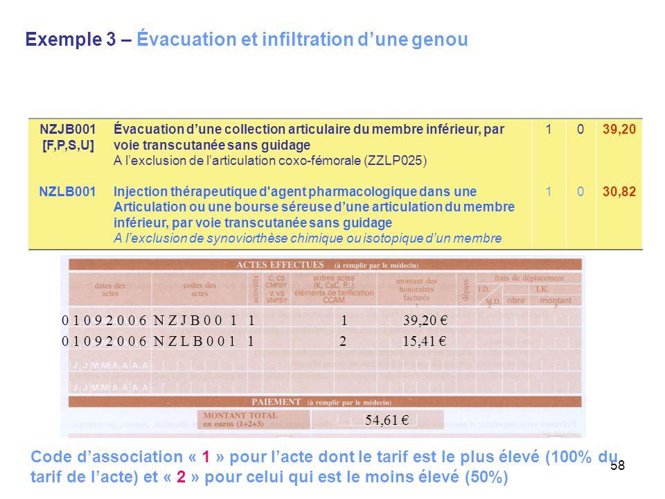Exemple 3 – Évacuation et infiltration d'une genou