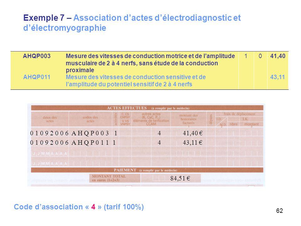 Exemple 7 – Association d'actes d'électrodiagnostic et d'électromyographie