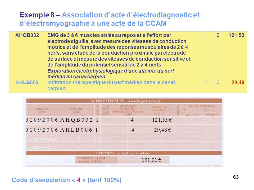 Exemple 8 – Association d'acte d'électrodiagnostic et d'électromyographie à une acte de la CCAM