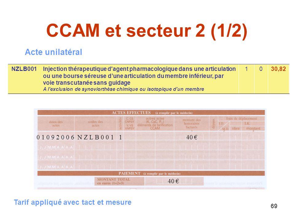 CCAM et secteur 2 (1/2) Acte unilatéral