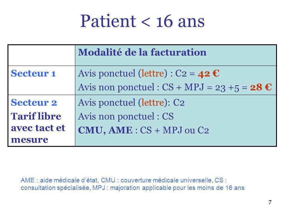 Patient < 16 ans Modalité de la facturation Secteur 1