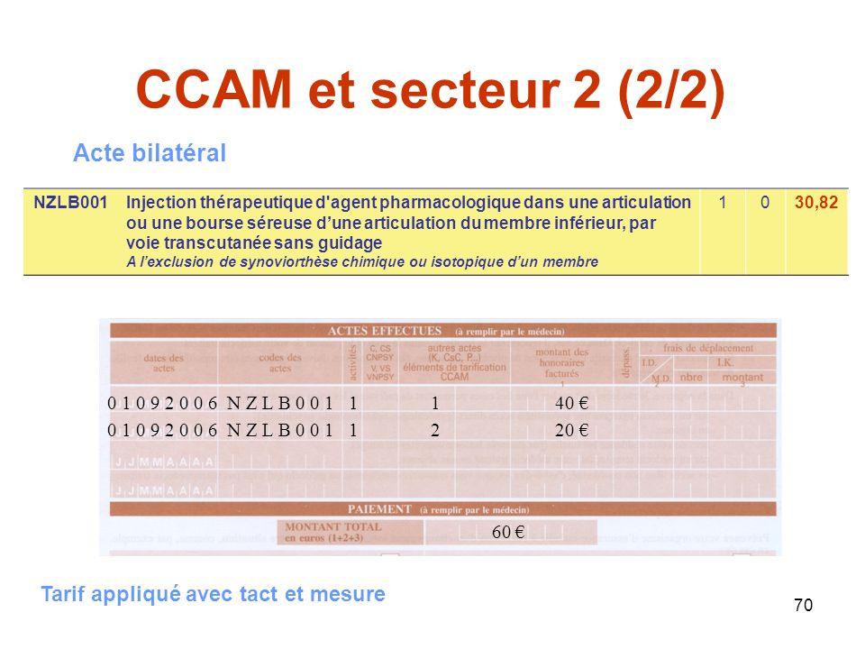 CCAM et secteur 2 (2/2) Acte bilatéral