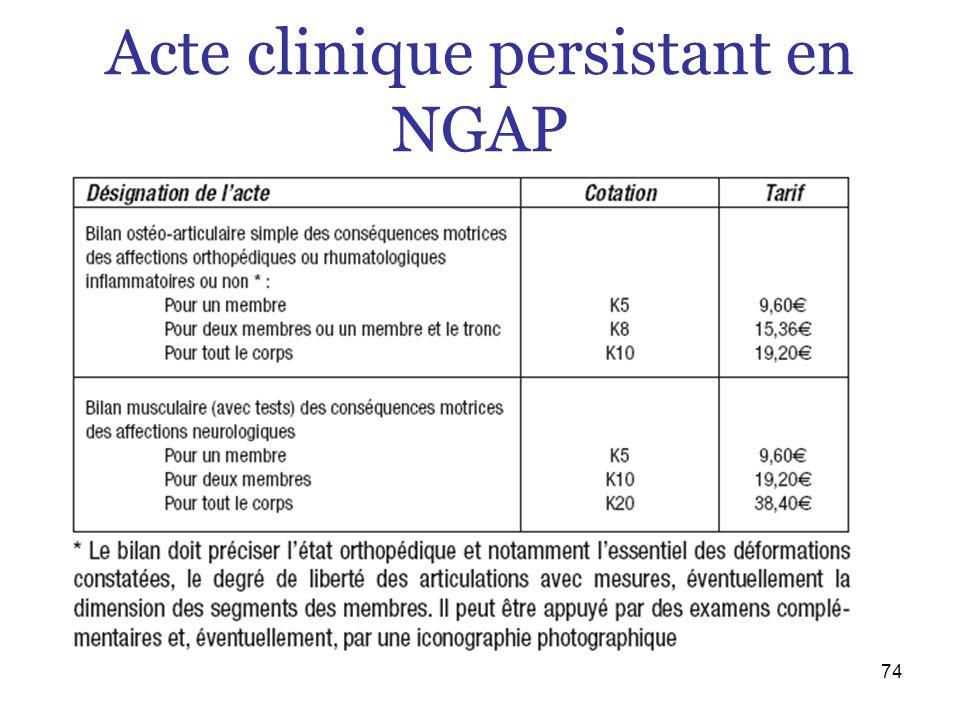 Acte clinique persistant en NGAP