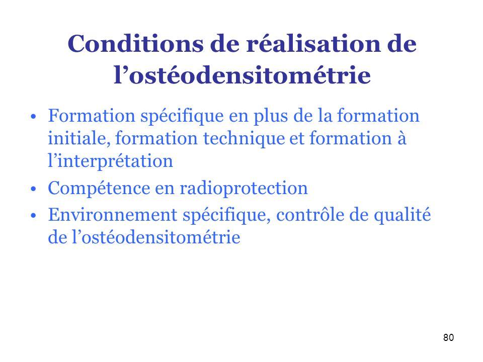 Conditions de réalisation de l'ostéodensitométrie