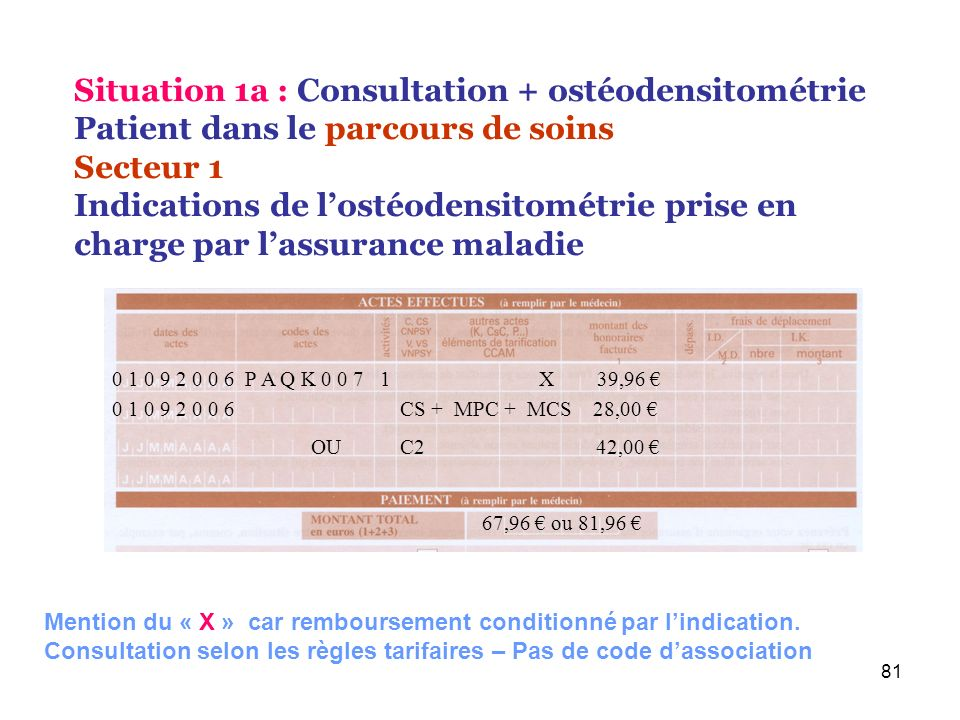 Situation 1a : Consultation + ostéodensitométrie