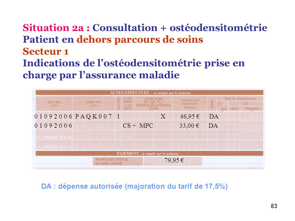 Situation 2a : Consultation + ostéodensitométrie
