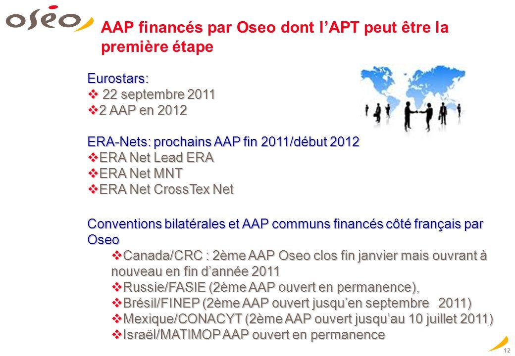 AAP financés par Oseo dont l'APT peut être la première étape