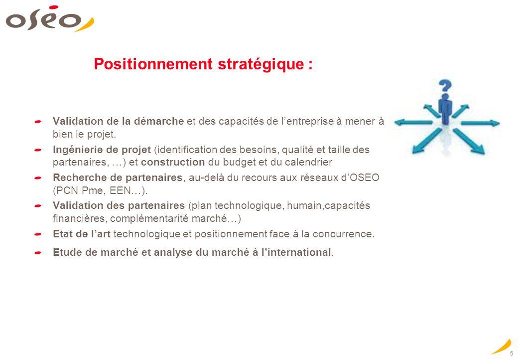 Positionnement stratégique :