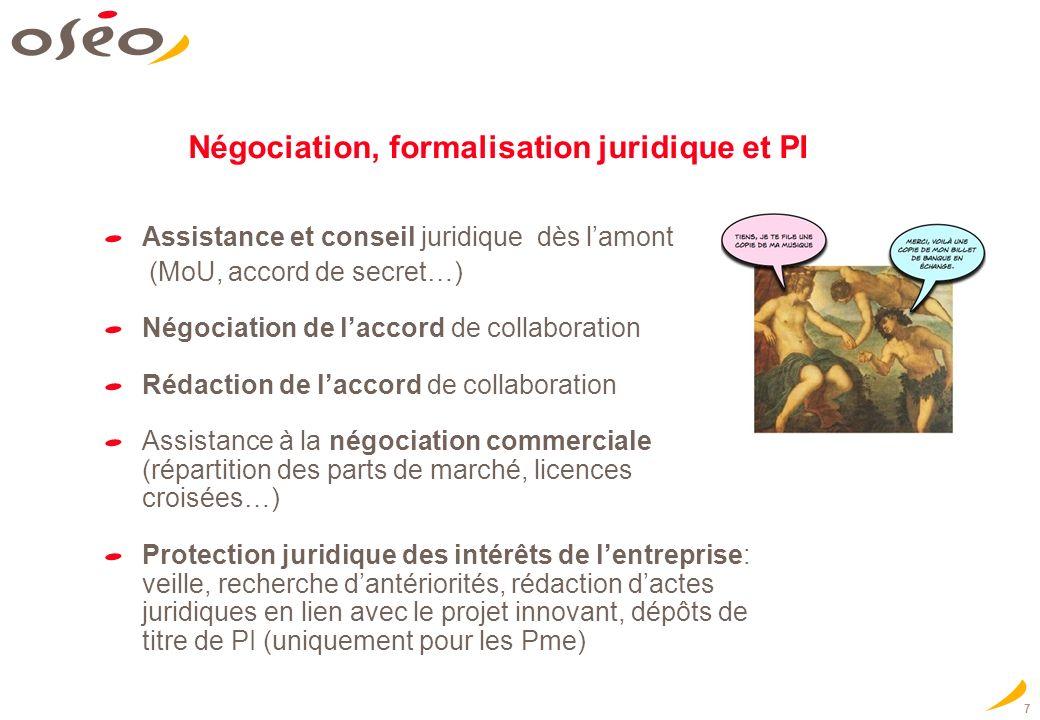 Négociation, formalisation juridique et PI