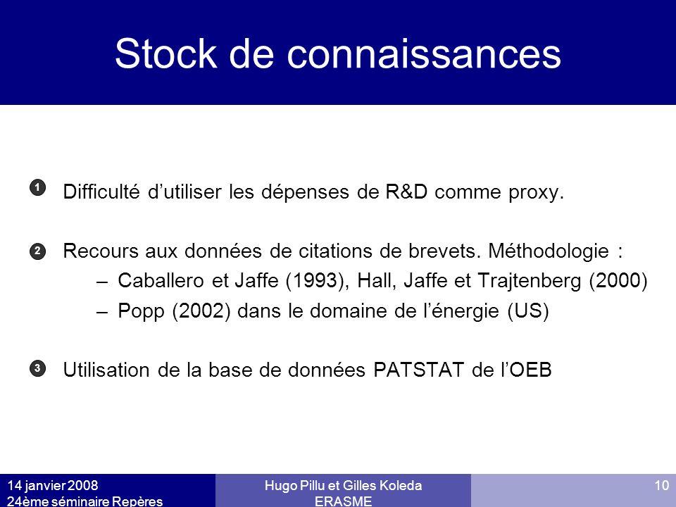 Stock de connaissances