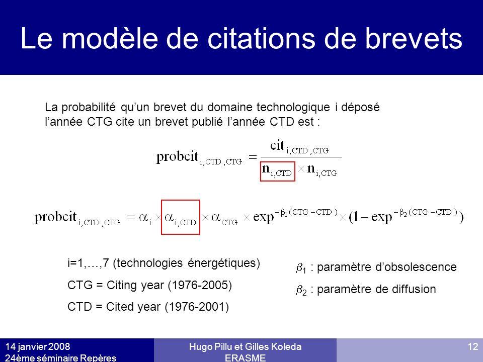 Le modèle de citations de brevets