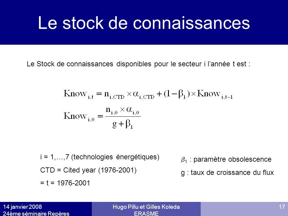 Le stock de connaissances