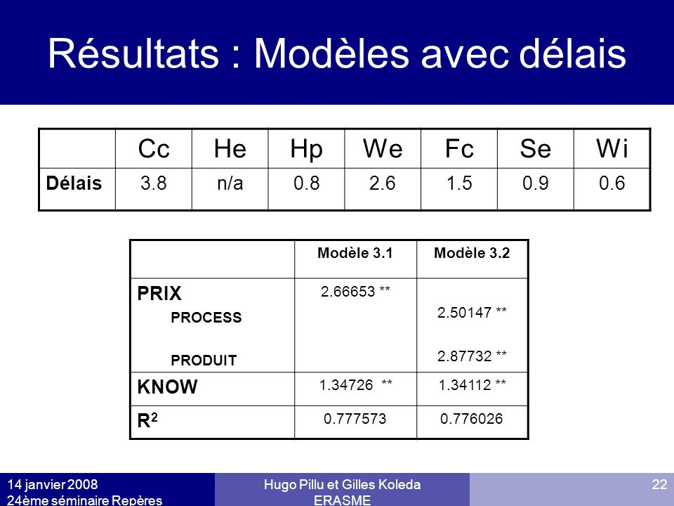 Résultats : Modèles avec délais