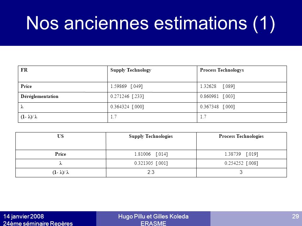 Nos anciennes estimations (1) Results