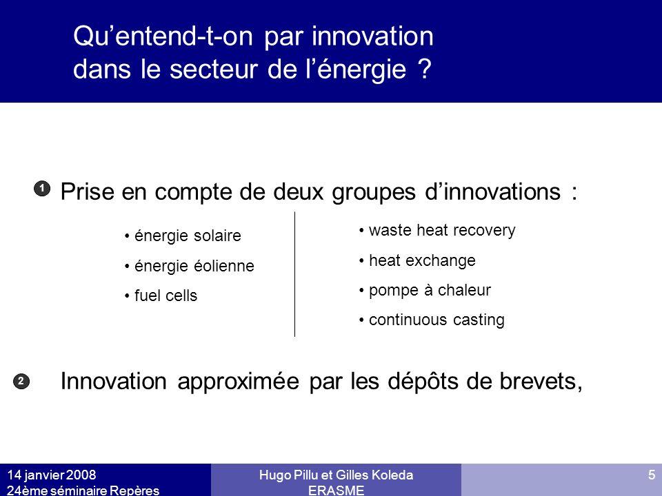 Qu'entend-t-on par innovation dans le secteur de l'énergie
