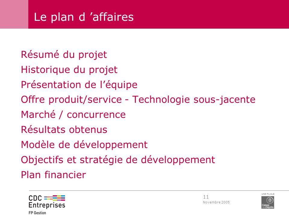 Le plan d 'affaires Résumé du projet Historique du projet