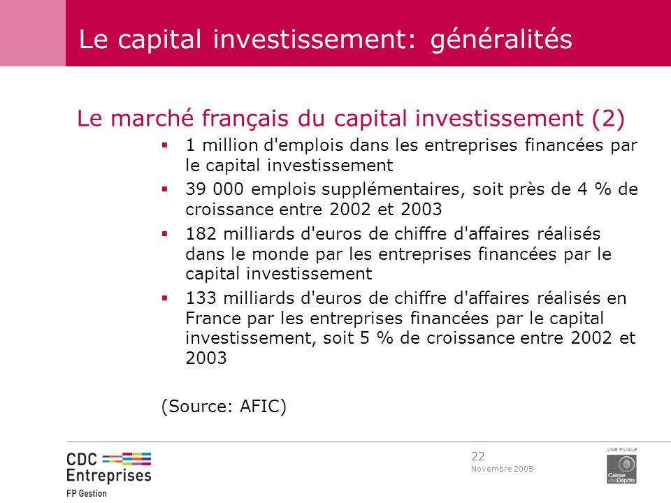Le capital investissement: généralités