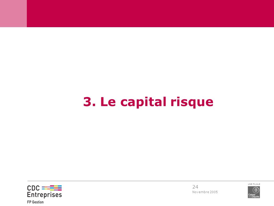 3. Le capital risque
