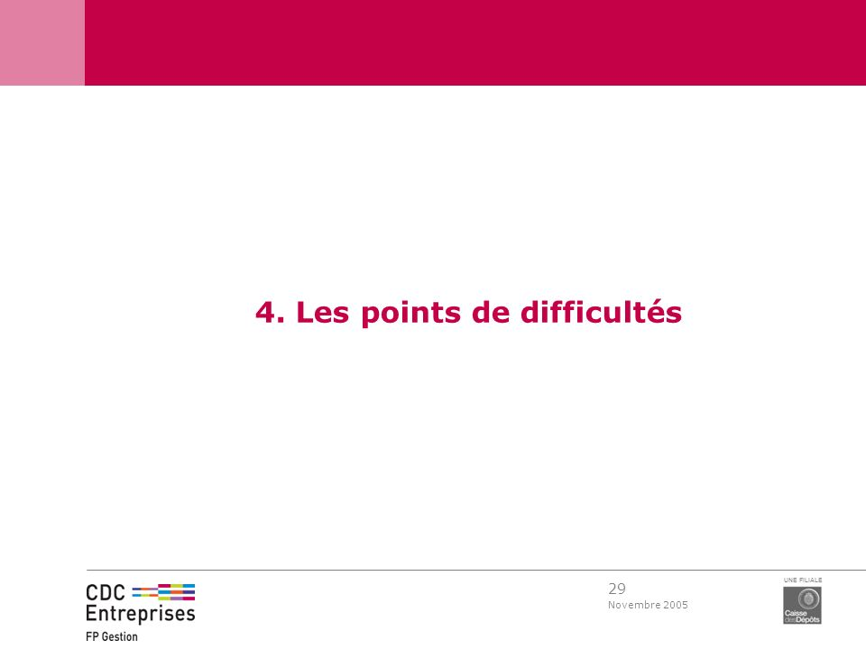 4. Les points de difficultés