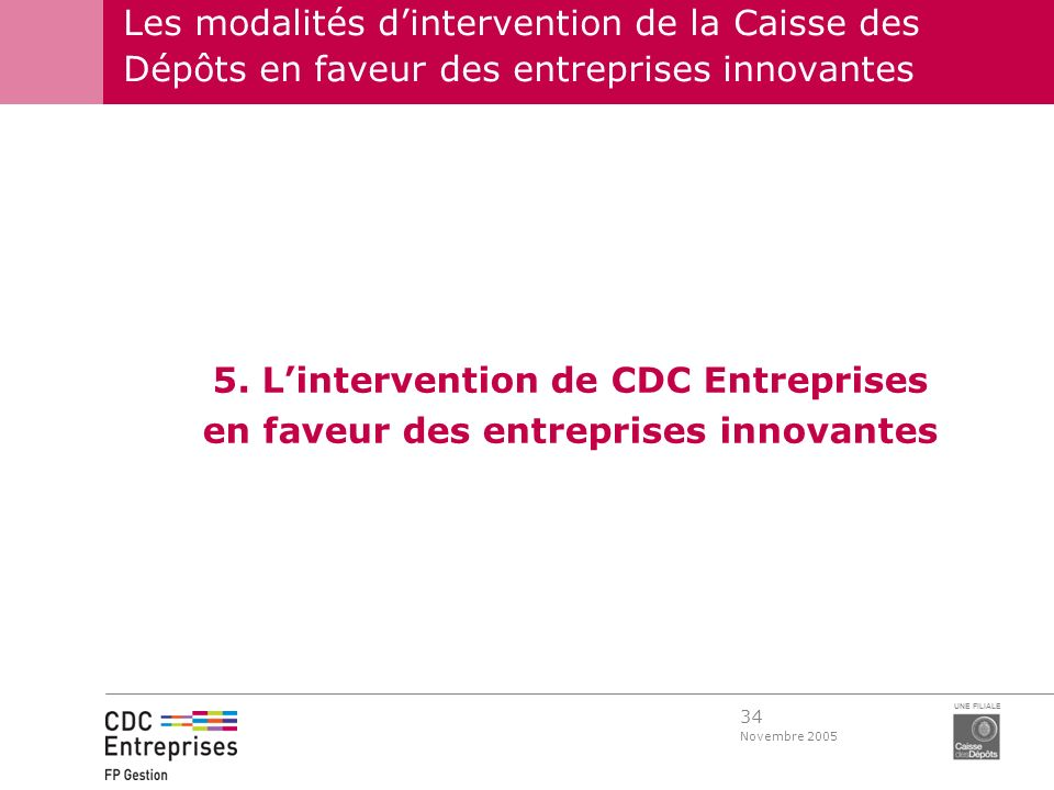 5. L'intervention de CDC Entreprises