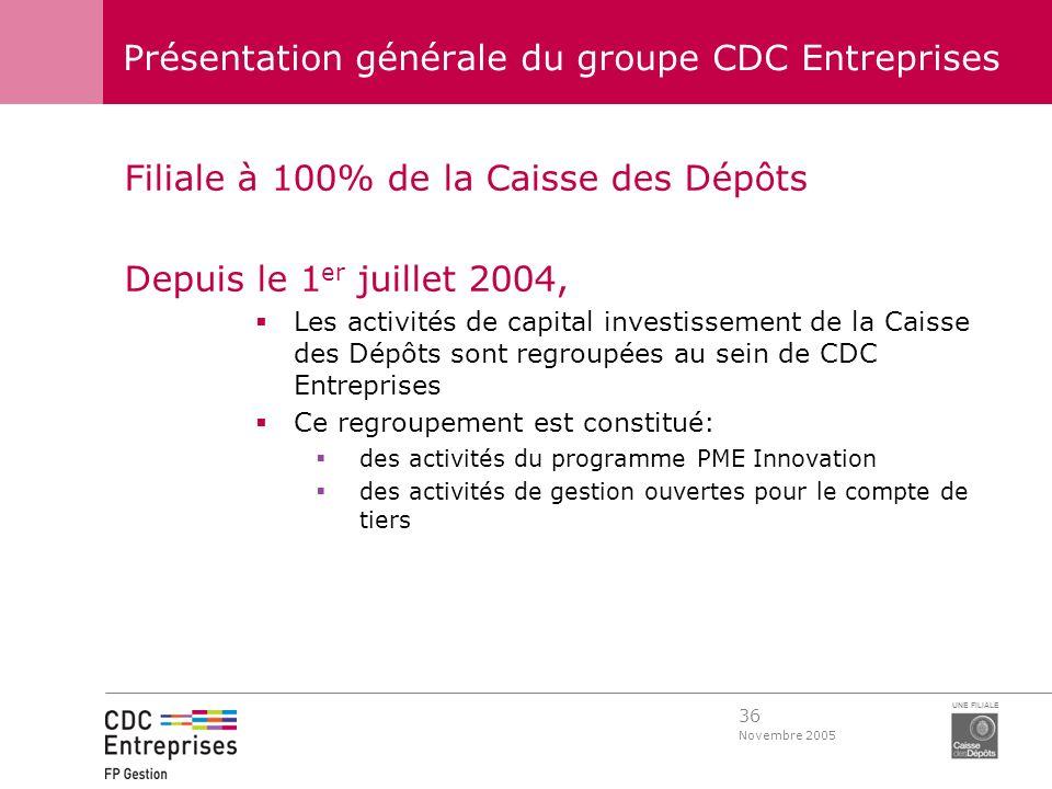 Présentation générale du groupe CDC Entreprises