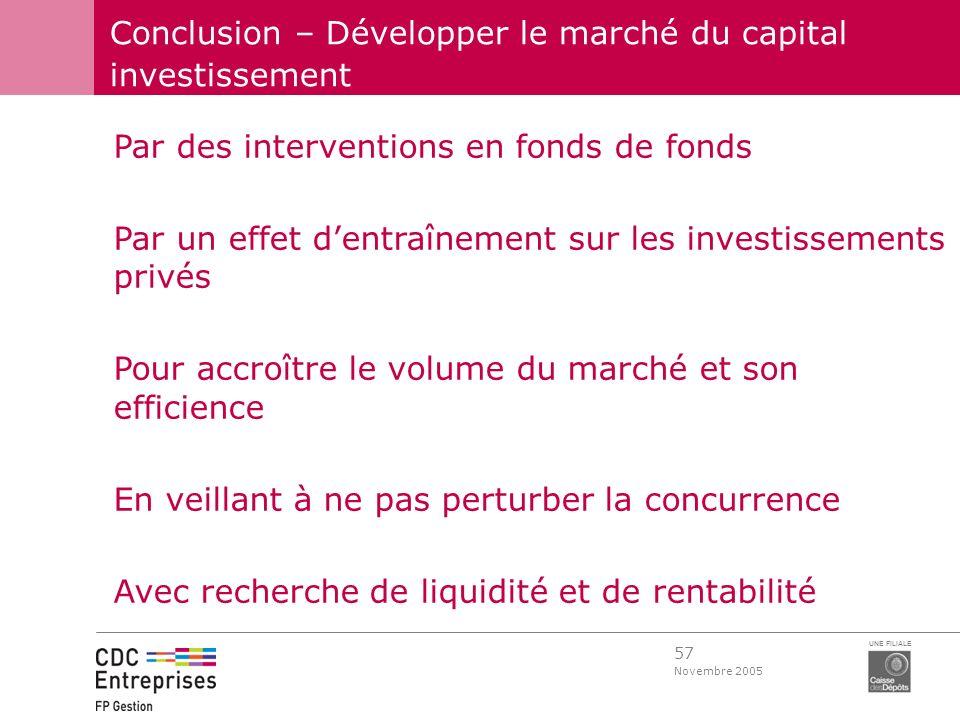 Conclusion – Développer le marché du capital investissement