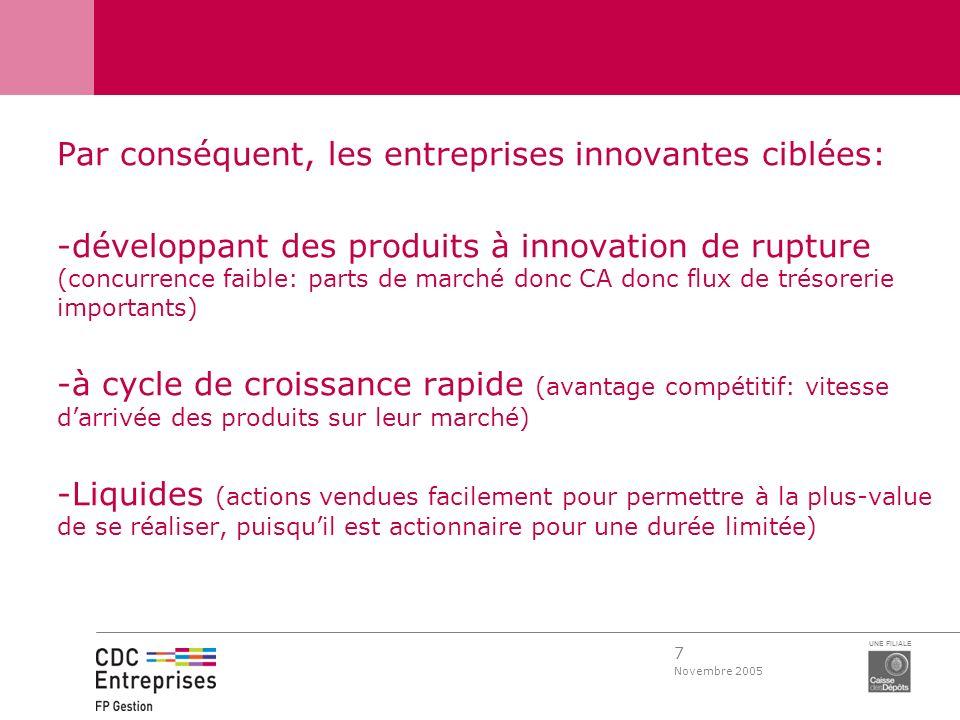 Par conséquent, les entreprises innovantes ciblées:
