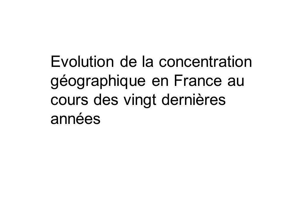 Evolution de la concentration géographique en France au cours des vingt dernières années