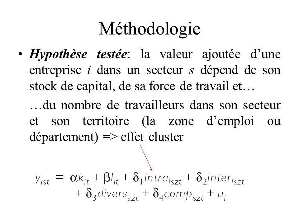 Méthodologie Hypothèse testée: la valeur ajoutée d'une entreprise i dans un secteur s dépend de son stock de capital, de sa force de travail et…