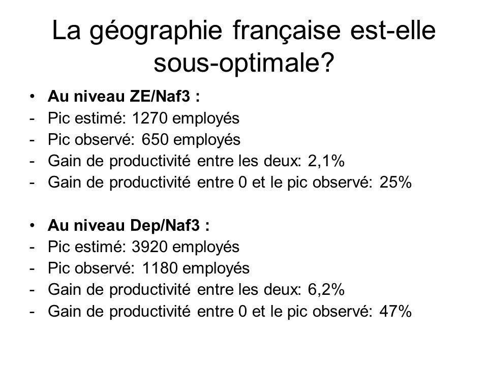La géographie française est-elle sous-optimale